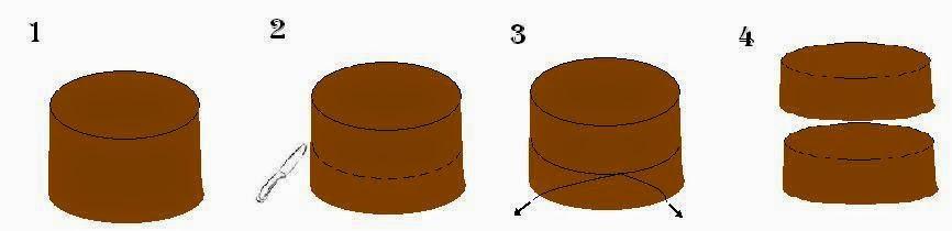 Cortar un bizcocho fácil y perfecto